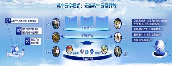 矩阵式 互联网公司 组织结构图