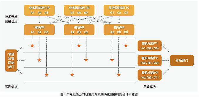 户型 户型图 平面图 设计 素材 677_332
