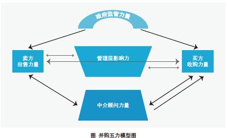 聚美品企业组织结构图